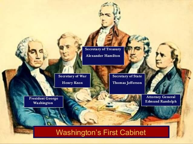 george washington cabinet serves at the pleasure of the president can congress 15792