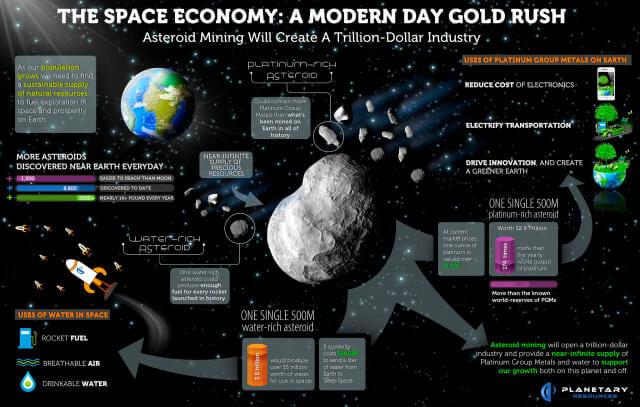 Image Source: PlanetaryResources.com