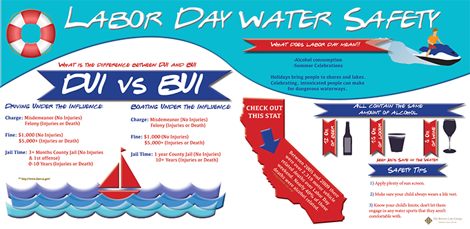 labor-day-water-safety-infographic