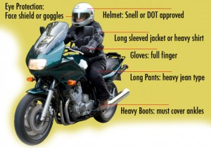 motorcycle safety gear