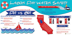 labor-day-water-safety-infographic-thumb (1)